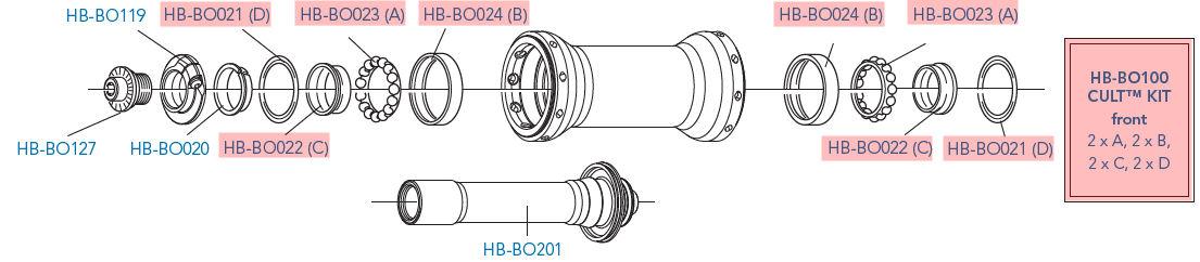 カンパニョーロ HB-BO100 フロントハブ用CULTベアリングキット