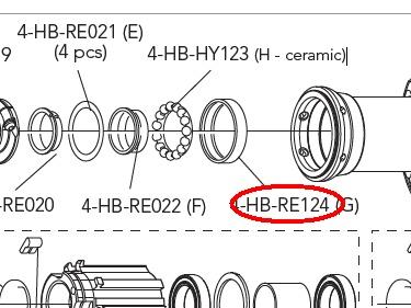 カンパニョーロ HB-RE124ハブ用ベアリングカップ(1個)